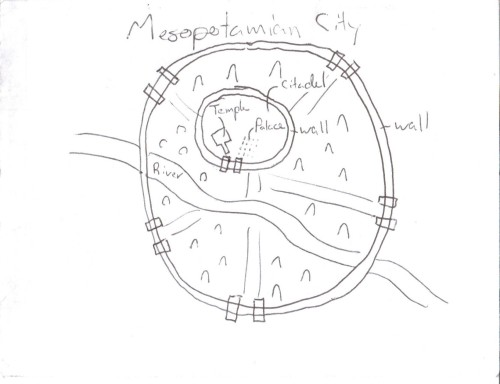 Mesopotamian City